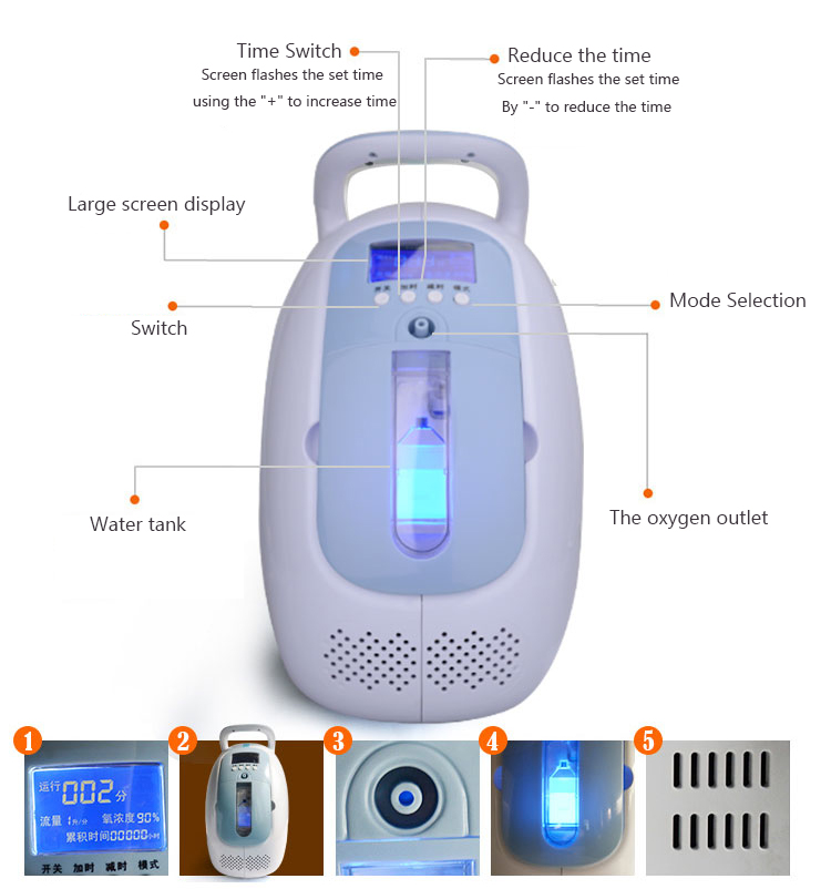 XGREEO Portable 90% purity oxygen machine Oxygen concentrator 5L flow for Children and senior citizens