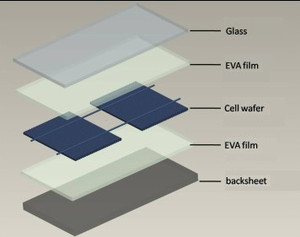 Image 3 - EVA Film Blatt DIY Solarzelle Panel Modul Paket Kapselung 1000x50 0x 0,3mm