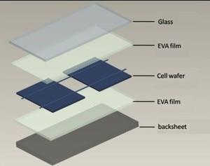 Image 3 - EVA Film Sheet DIY Solar Cell Panel Module Package Encapsulation 1000x500x0.3mm