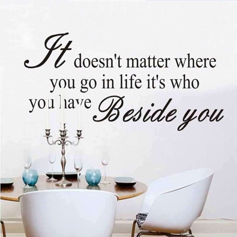 MAARYEE 27 57cm Its doesn t Matter Quotes And Sayings Vinyl Wall Stickers  Wallpaper. Online Buy Wholesale bedroom wall sayings from China bedroom wall