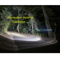UniqueFire UF1405 CREE XPE Tactical LED Flashlight Ultra Bright Flashlight Rechargeable 250 LM 5 Modes Zoom