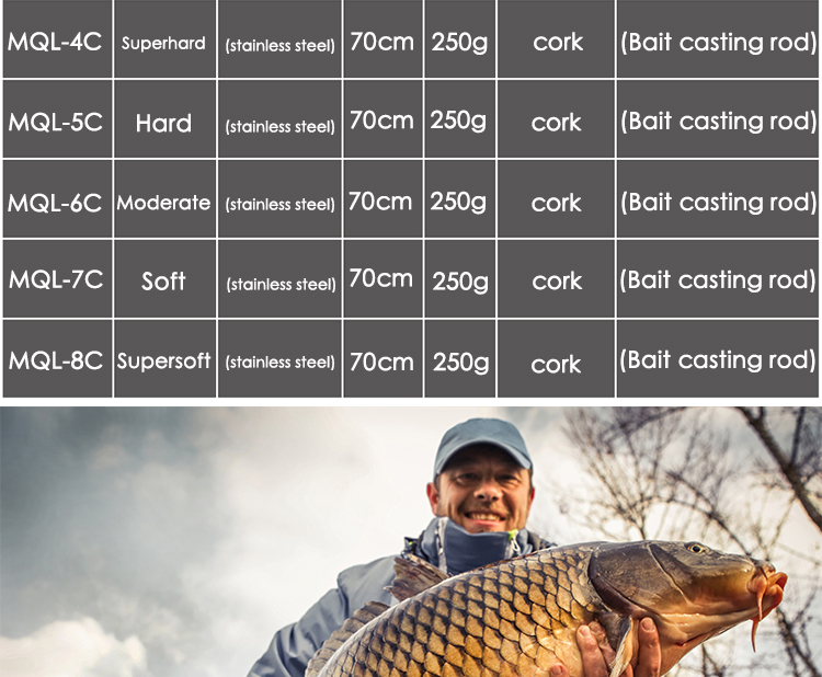 High Quality ice fishing rod