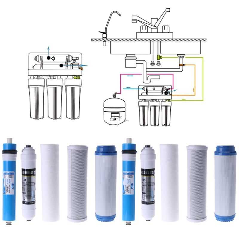 "10 ""Lima Tahap Reverse Osmosis Filter Set Air Purifier Cartridge Elemen Filter Air Aksesoris Bagian"