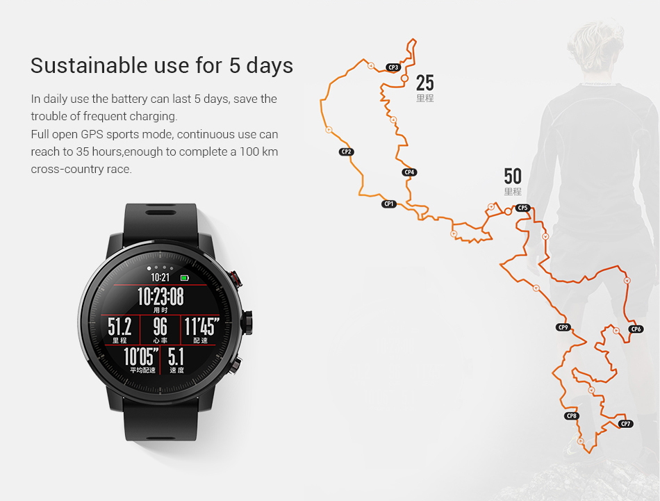 AMAZFIT STRATOS SMART SPORTS WATCH 2 5