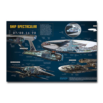 Плакат гобелен Звездный путь материал шелк