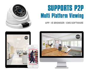 Image 4 - BESDER Wide Angle 2.8mm 720P 960P 1080P PoE CCTV Dome Camera  Indoor Outdoor Vandalproof ONVIF Infrared Metal Case IP camera