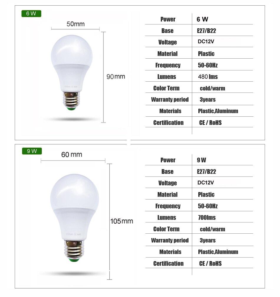 Image 3 - YOYOLUO E27 LED Bulb Lights 3W 6W DC 12V Led Lamp 9W 12W 15W Energy Saving Lampada 12 Volts Led Light Bulbs for Outdoor Lighting-in LED Bulbs & Tubes from Lights & Lighting