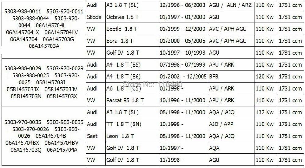 Картридж Turbo CHRA K03 53039700011 53039880011 53039700044 для AUDI A3 SKODA Octavia, VW Bora Golf 4 1,8 т AGU ALN AVC ботинки для костюмированной вечеринки в 1.8L