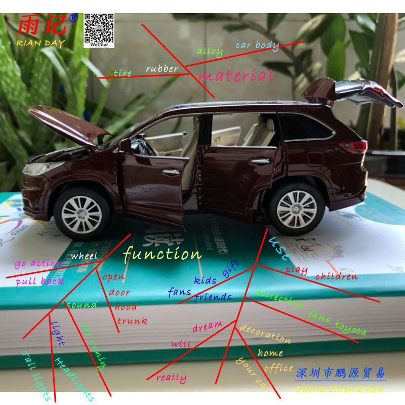 Toyota Highlander (5)