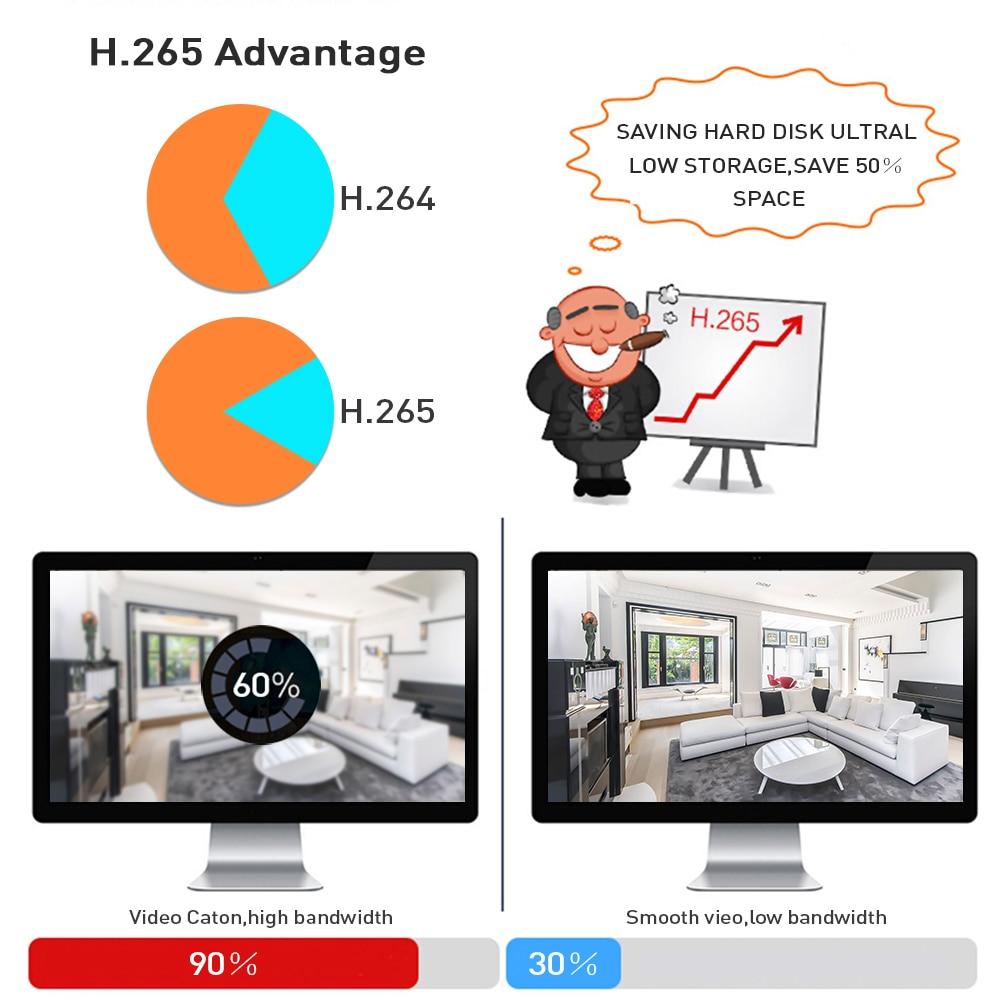 H.265 sistema CCTV NVR POE kit de 8ch 4MP resistente al agua cámara IP POE bala casa sistema de cámaras de seguridad al aire libre bajo lux onvif Hiseeu - 4