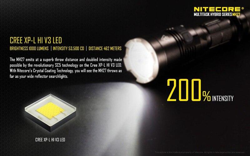 China nitecore mh27 Suppliers