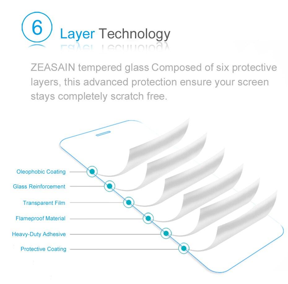 [Paquete de 2] Original ZEASAIN HD Clear 2.5D Premium Protector de - Accesorios y repuestos para celulares - foto 4