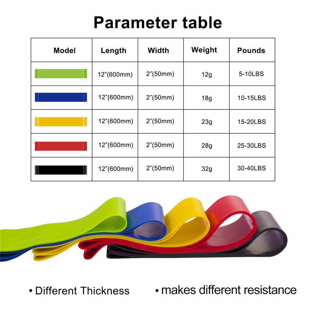 5 Level Gum Fitness Resistance Bands 10-50LBS Yoga Pilates Training Rubber Loops Men Customized Workout Equipments Elastic Bands