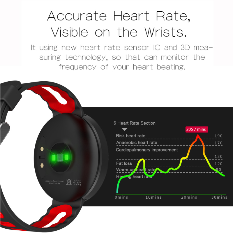 smart bracelet dm58plus ip68 blood pressure ecg ppg intelligence health band watches for women men electronic fitness activity in Smart Wristbands from Consumer Electronics