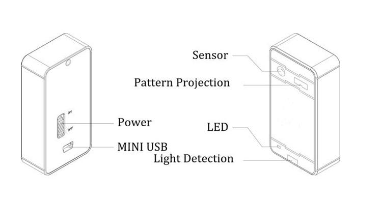 Bluetooth Laser keyboard