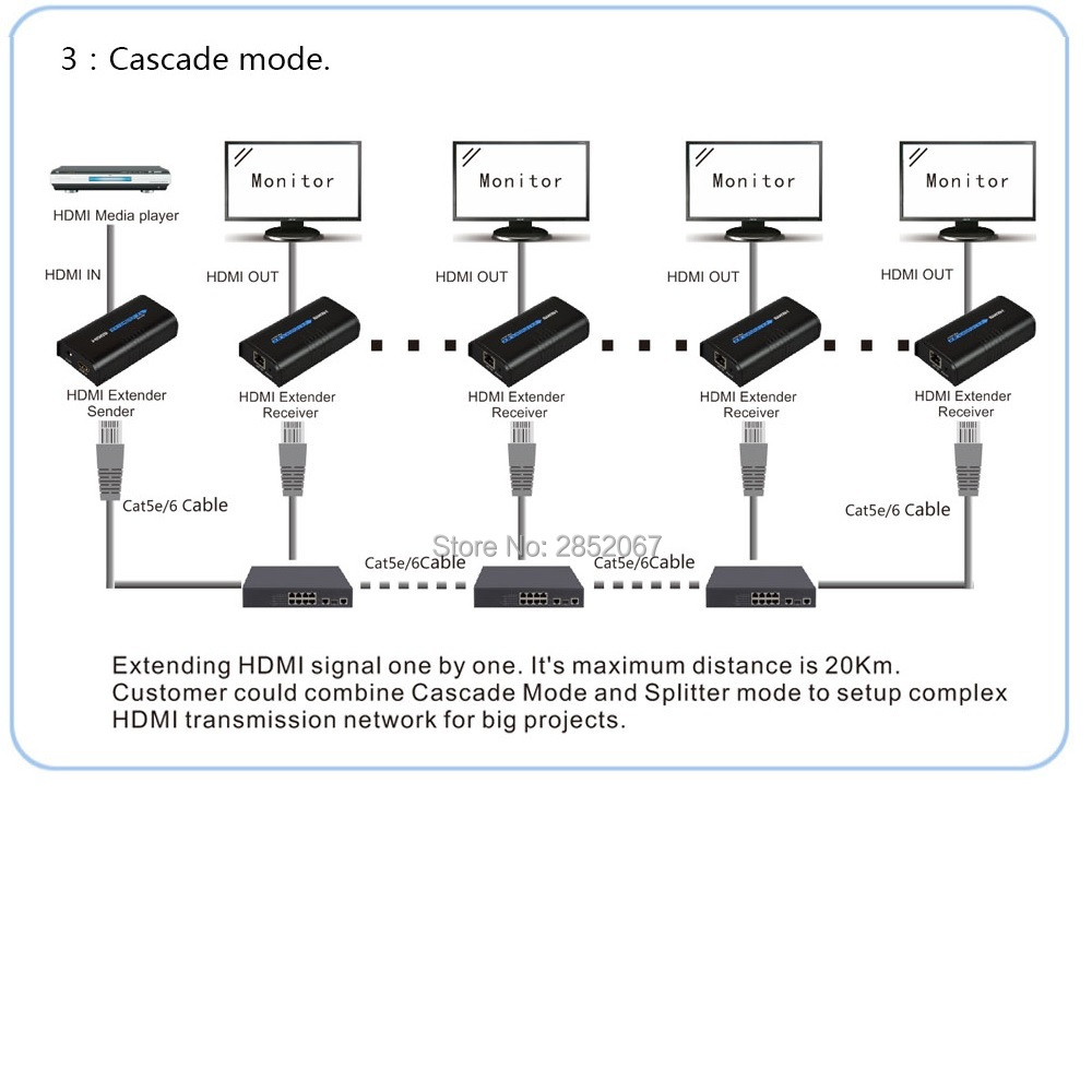 Power Over Ethernet Wiring Pinouts Additionally Power Over Ether