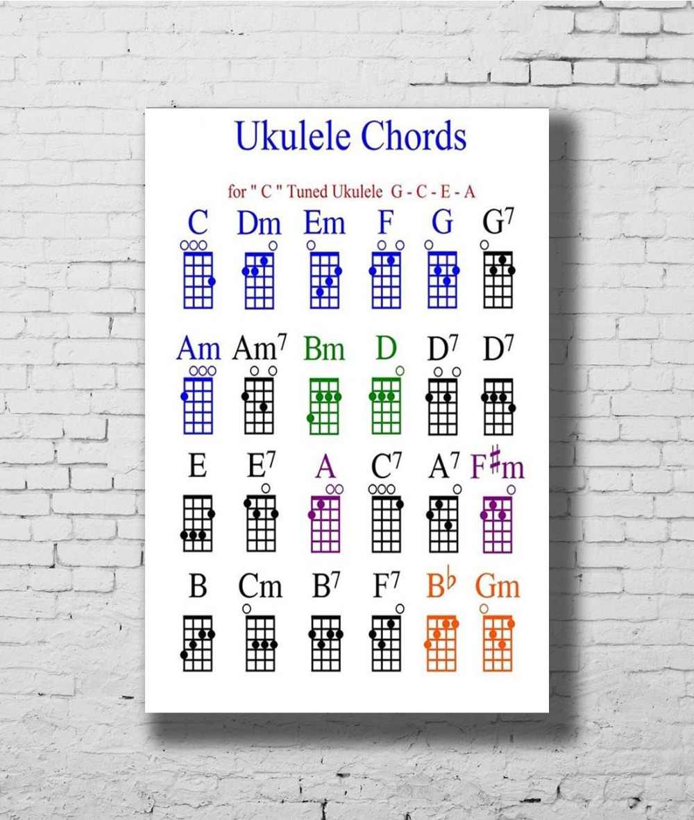 photo regarding Printable Ukulele Chord Chart for Beginners known as G-784 Ukulele Chord Chart Artwork Material Household Decoration Artwork Poster Wall Canvas 12x18 20x30 24x36inch Print