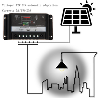 5A/15A/20A MPPT Panel Battery Regulator PWM Solar Power Charging Controller LED Screen with 12V/24V Auto Regulator Timer FREE
