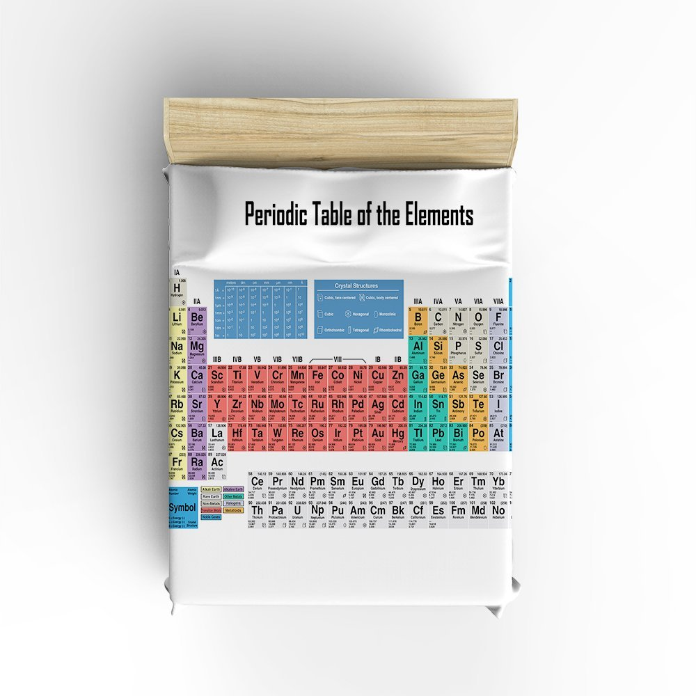 4 Piece Bed Sheets Set Periodic Table Of The Elements 1 Flat Sheet