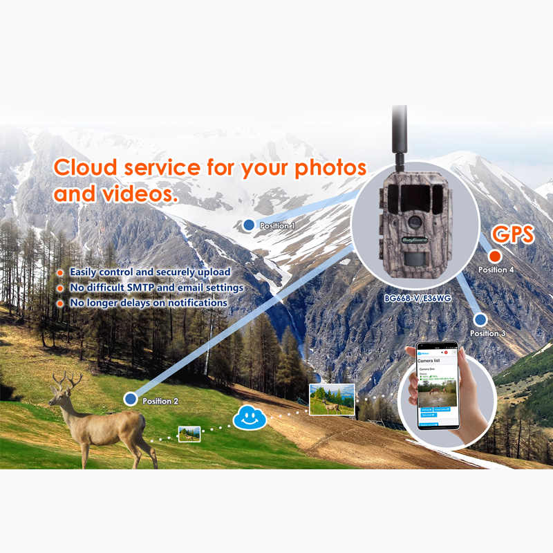 MG984G 36MP plus safety case 1080P 4G hunting trail cameras