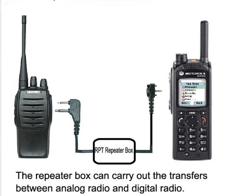 Interphone Small and Medium Base Box for baofeng UV6R UV5R for kenwood PUXING radios in Walkie Talkie from Cellphones Telecommunications