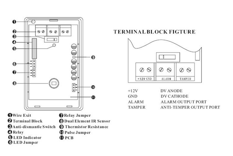 12V Wired PIR terminal block