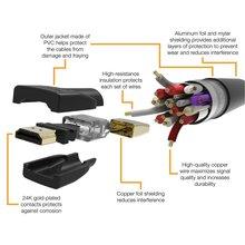 Real de Alta-Velocidade do Cabo HDMI Suporta Ethernet 3D 4 k de Retorno de Áudio Cabo para HDTV, TV Fogo, apple TV PS4 Tablet comprimento 0.75-15 metro