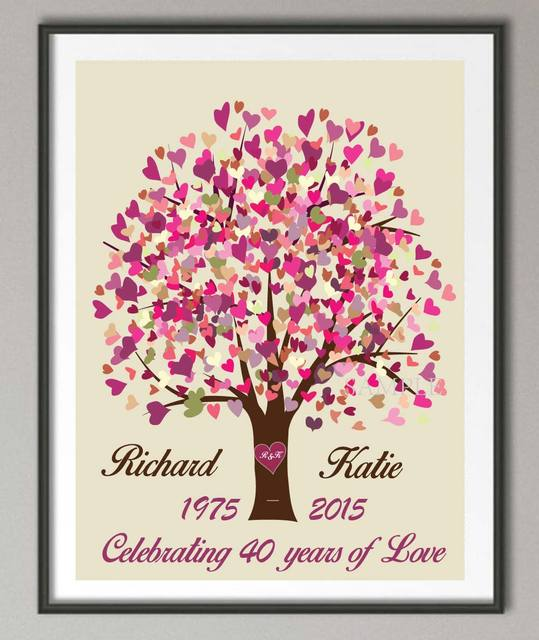 40th Wedding Anniversary Canvas Painting Family Tree Poster Print