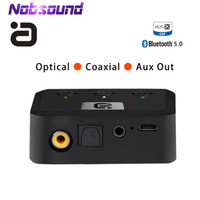 Nobsound XMOS XU208 Asynchronous USB Coaxial Optical Output Digital Interface IIS DSD256|Amplifier|Consumer Electronics -