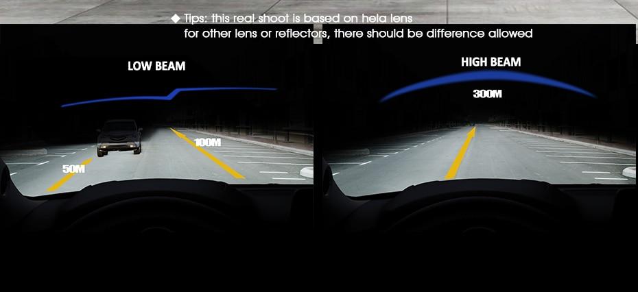 T1 LED CAR HEADLIGHT H4 H7 H11 H1 (3)