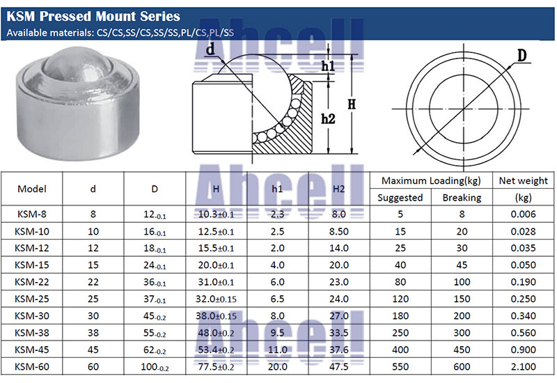 Astonishing Us 9 75 5Pcs 15Mm Chair Steel Bearing Ball Roller Ksm 15 Swivel Round Ball Caster Silver Metal Bull Wheel Universal Ball Transfer Unit In Casters Pabps2019 Chair Design Images Pabps2019Com
