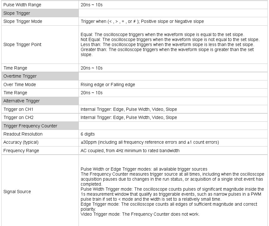 Specification 4