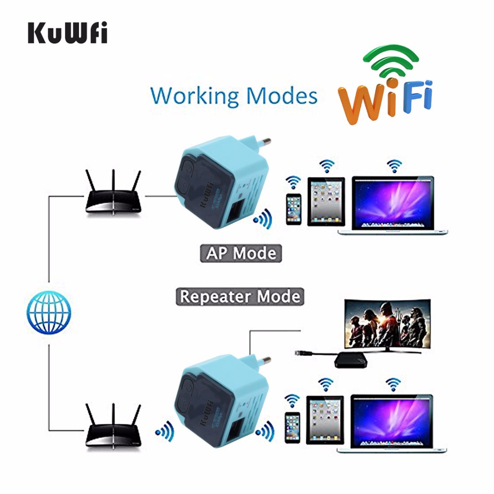 Image 4 - 300Mbps Wireless Router WiFi Repeater 2.4Ghz AP Router 802.11N Wi fi Signal Amplifier Range Extender Booster With US EU Plug-in Wireless Routers from Computer & Office