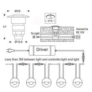 Image 5 - 2019 תחתית מנורות 0.6 W 12 V LED מדרגות מנורות IP65 LED גן הודעה נתיב עמיד למים תאורה חיצוני סיפון מסד מנורת 6 יח\סט