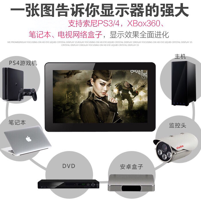 15.6 Inch 1920 * 1080P USB IPS Screen For Ps3 PS4 Raspberry Pi Xbox360 WiiU 8 Bits HDMI Laptop PC Second Monitor With Speaker