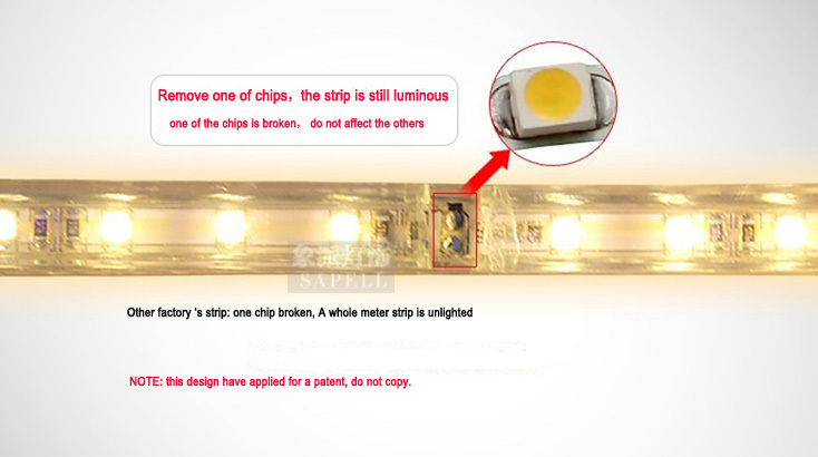 5050 LED ժապավեն 220V 230V 240V 5M / Roll սպիտակ RGBY - LED լուսավորություն - Լուսանկար 5