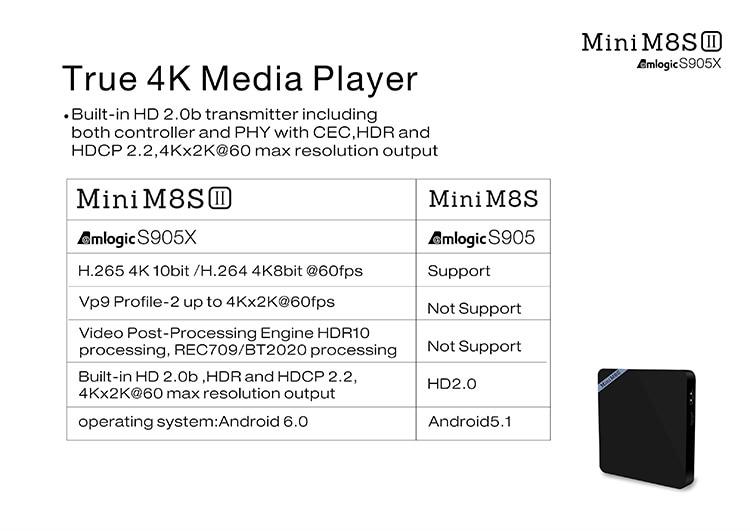 mini m8s ii-12