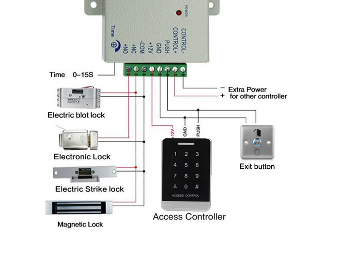 Backlight Touch 125khz RFID Card Access Control keypad EM card reader Door Lock opener wiegand 26 output Anti-disassembly Alarm