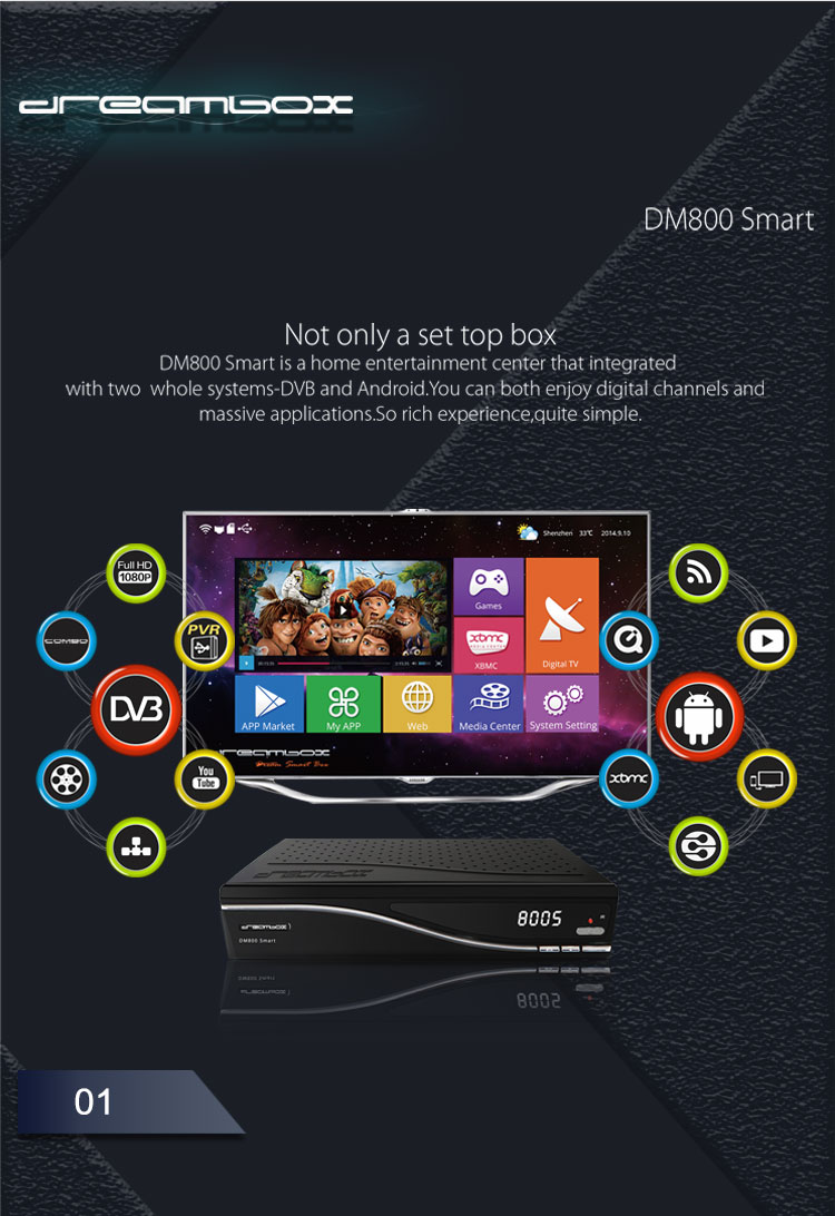 US $45 0 |DM800 SMART HD Tv Receiver Android Satellite Tv Box Support CCCam  Newccam MPEG 2 MPEG 4/H 264 DVB S2-in Set-top Boxes from Consumer