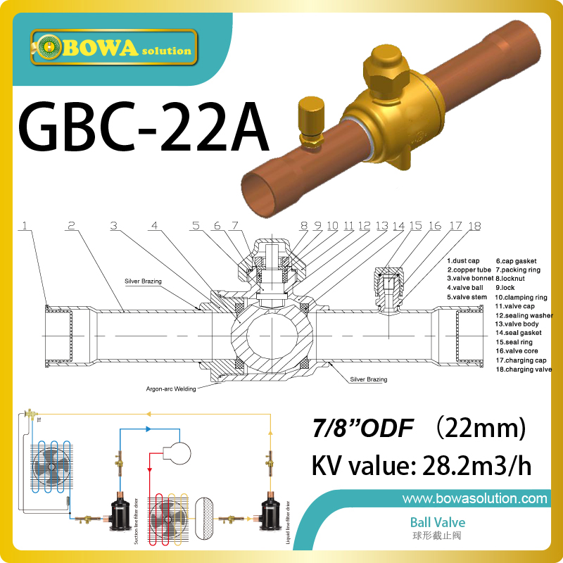 US $25 5 |shut off ball valves for R134a, R22/R407C, R404A/R507, R407A,  R407F, R410A, R32 are manually operated bi flow shut off valves-in Heat  Pump