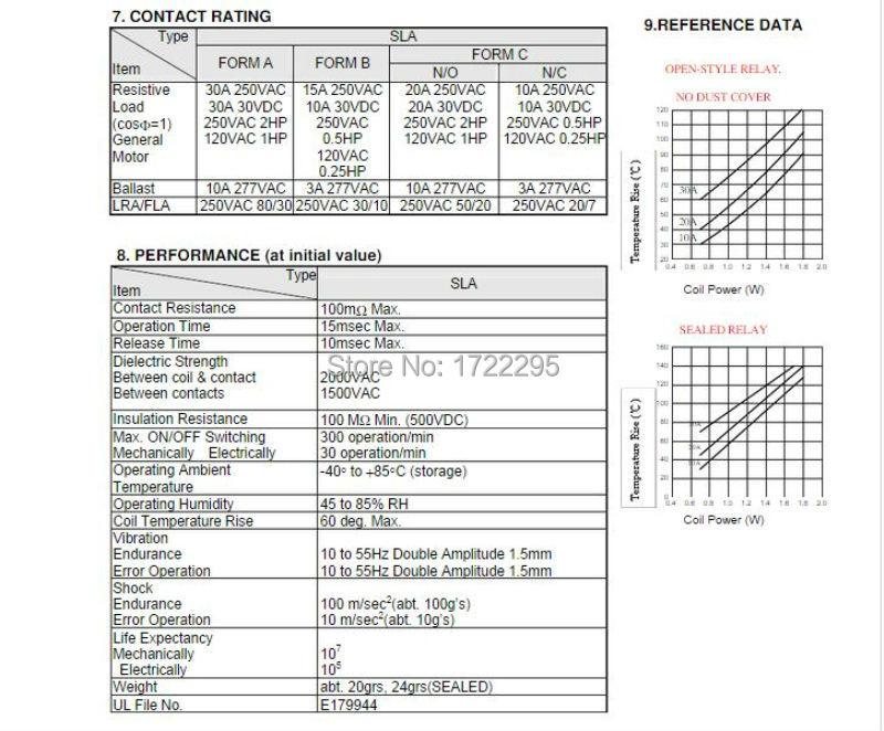 Electronic Components & Supplies Smart 10pcs 4pins Sla-05vdc-sl-a Sla-09vdc-sl-a Sla-12vdc-sl-a Sla-24vdc-sl-a T90 30a 250vac 30vdc Relay