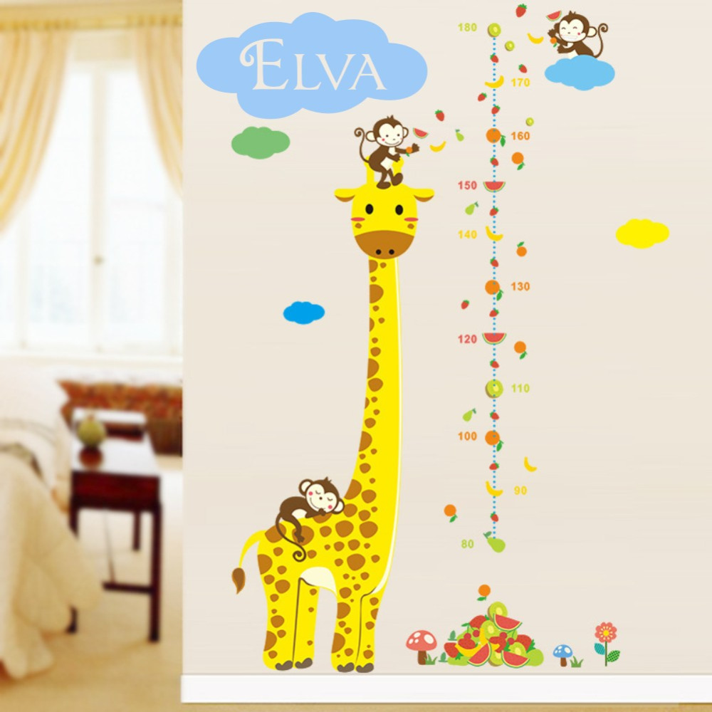 Beautiful Personalized Wall Decor For Kids Images - Art & Wall Decor ...