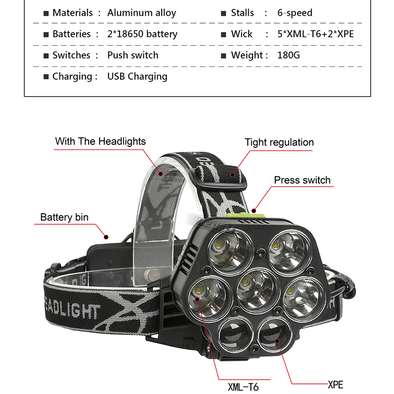 Zoom head torch Rechargeable CREE XML T6 2800Lumens Head Lamp LED Headlamp LED Headlight Flashlight Lantern 5000 lumens led headlamp xml t6 l2 led headlight lantern 4 mode waterproof head flashlight torch 18650 rechargeable battery