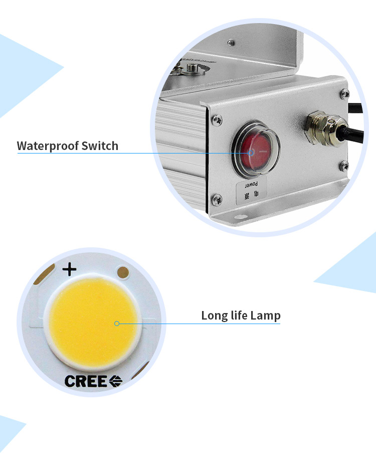 middle size 40W 80W projector highlights7