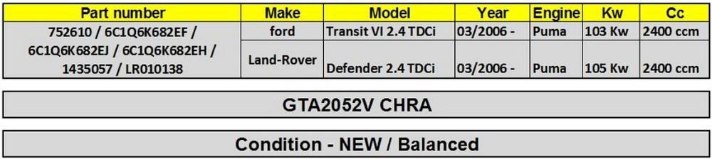Turbo núcleo gt2052v 752610 752610-5032 s chra