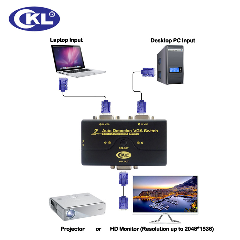 VGA Switch 2 in 1 out with Auto Detection, 1 Monitor 2 Computers Switcher Support  2048*1536 450MHz USB Powered CKL-21A computers