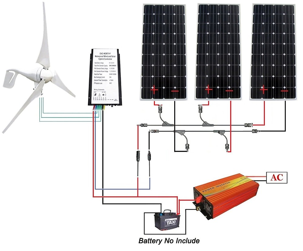 800w kit wind turbine 400w wind generator 3 160w solar panel 1000w inverter [ 1000 x 829 Pixel ]