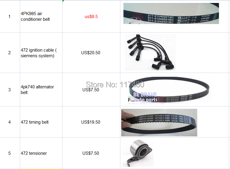 ФОТО chery QQ timing belt, tensioner , alternator belt, ignition cable, air conditioner belt