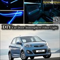 For KIA EuroStar Picanto Morning Naza Suria interior Ambient Light Tuning Atmosphere Fiber Optic Band Lights Inside Door Panel