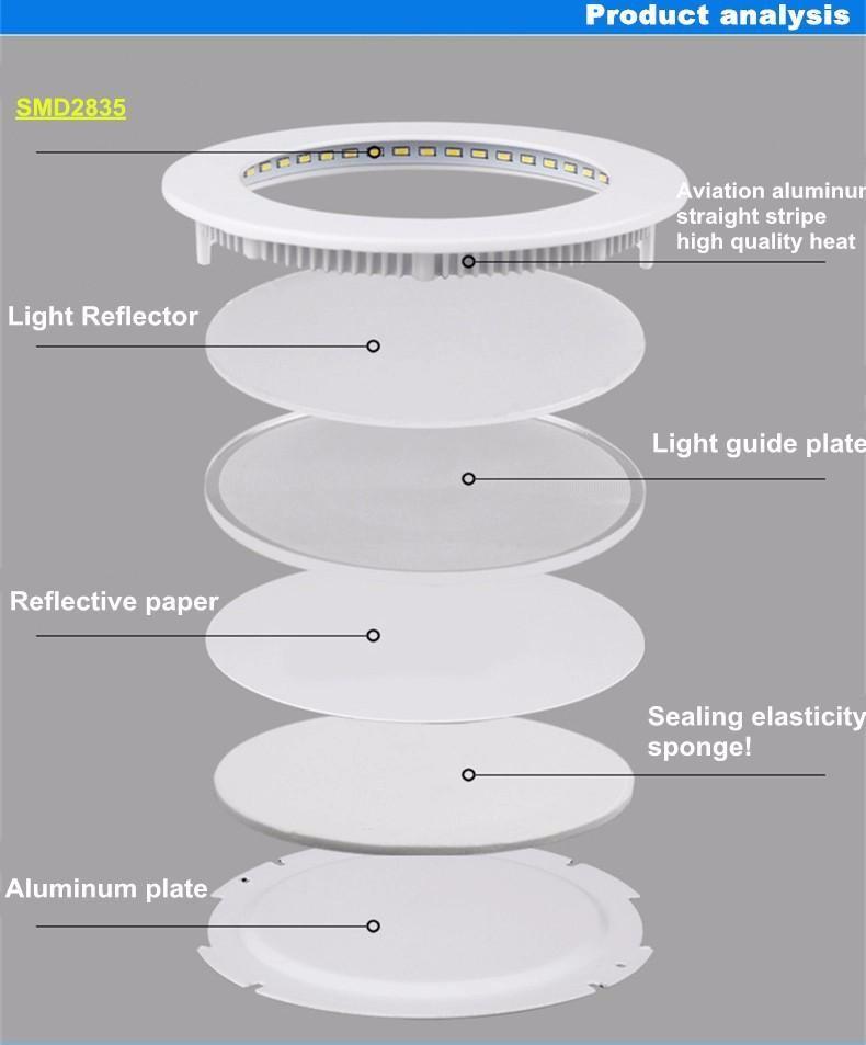 Led Ceiling Light (16)